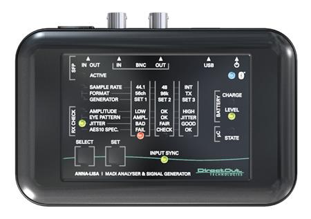 DirectOut Technologies ANNA-LISA
