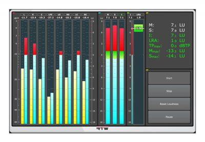 RTW Loudness Tools Masterclass PlugIn